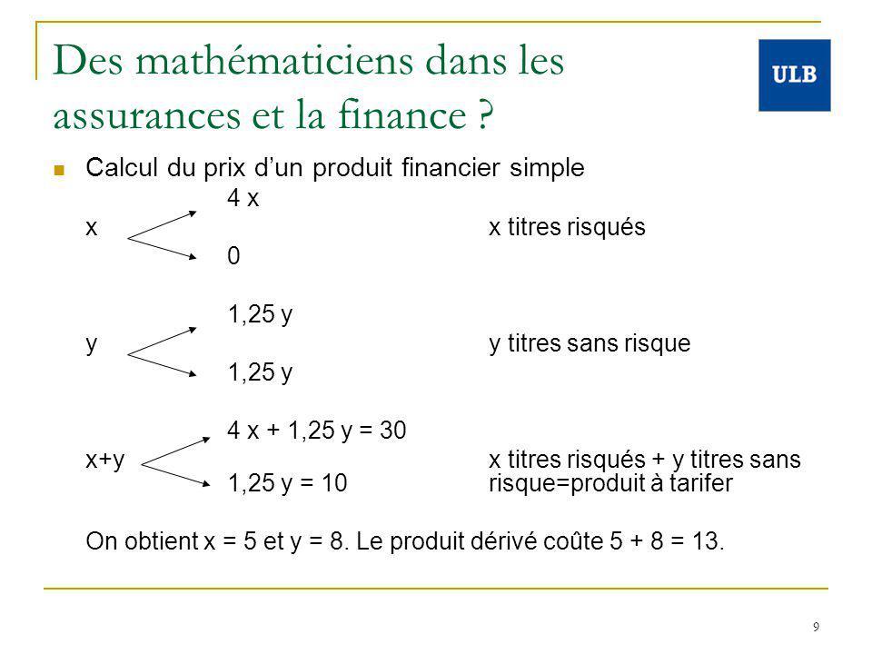 9 Des mathématiciens dans les assurances et la finance ? Calcul du prix dun produit financier simple 4 x xx titres risqués 0 1,25 y y y titres sans ri