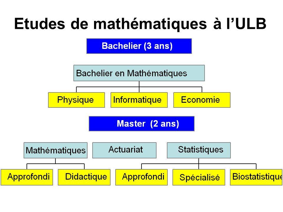 Etudes de mathématiques à lULB