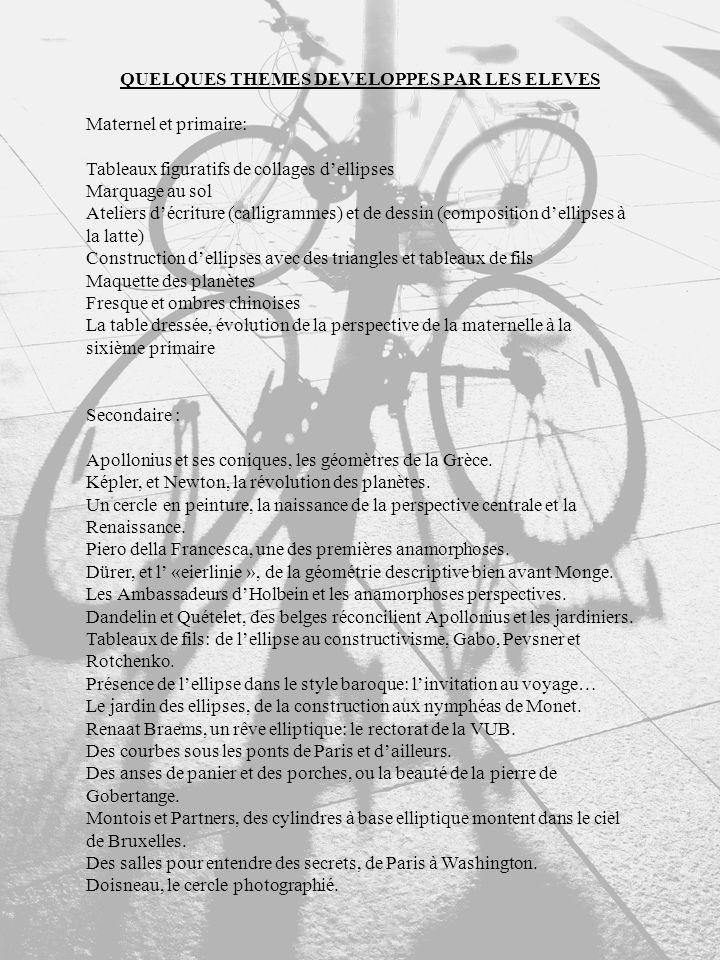 QUELQUES THEMES DEVELOPPES PAR LES ELEVES Maternel et primaire: Tableaux figuratifs de collages dellipses Marquage au sol Ateliers décriture (calligrammes) et de dessin (composition dellipses à la latte) Construction dellipses avec des triangles et tableaux de fils Maquette des planètes Fresque et ombres chinoises La table dressée, évolution de la perspective de la maternelle à la sixième primaire Secondaire : Apollonius et ses coniques, les géomètres de la Grèce.