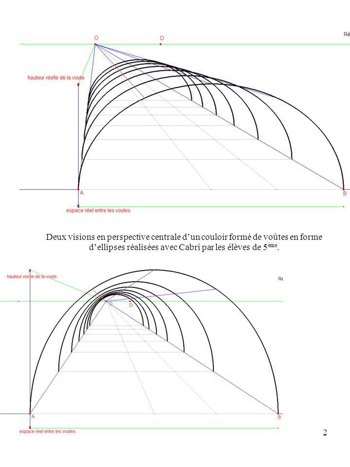 2 Deux visions en perspective centrale dun couloir formé de voûtes en forme dellipses réalisées avec Cabri par les élèves de 5 ème.