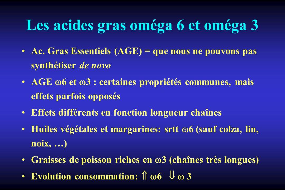 Les acides gras oméga 6 et oméga 3 Ac. Gras Essentiels (AGE) = que nous ne pouvons pas synthétiser de novo AGE 6 et 3 : certaines propriétés communes,