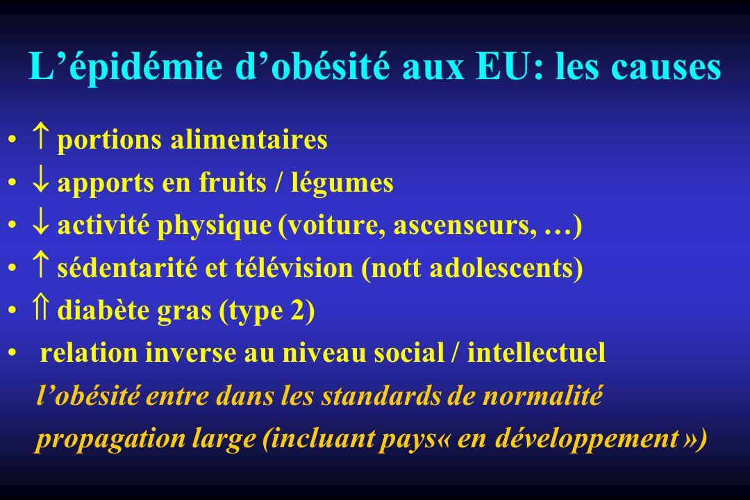 Lépidémie dobésité aux EU: les causes portions alimentaires apports en fruits / légumes activité physique (voiture, ascenseurs, …) sédentarité et télé