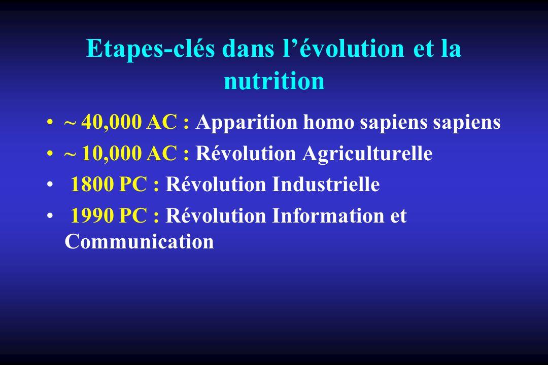Etapes-clés dans lévolution et la nutrition ~ 40,000 AC : Apparition homo sapiens sapiens ~ 10,000 AC : Révolution Agriculturelle 1800 PC : Révolution Industrielle 1990 PC : Révolution Information et Communication