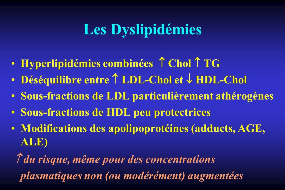 Les Dyslipidémies Hyperlipidémies combinées Chol TG Déséquilibre entre LDL-Chol et HDL-Chol Sous-fractions de LDL particulièrement athérogènes Sous-fractions de HDL peu protectrices Modifications des apolipoprotéines (adducts, AGE, ALE) du risque, même pour des concentrations plasmatiques non (ou modérément) augmentées