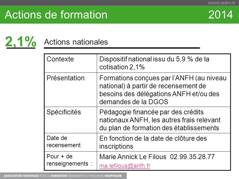 Actions de formation 2014 2,1% Actions nationales ContexteDispositif national issu du 5,9 % de la cotisation 2,1% PrésentationFormations conçues par l
