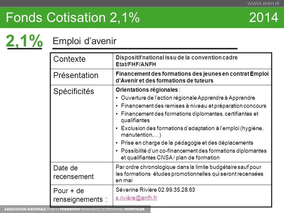 Fonds Cotisation 2,1% 2014 2,1% Emploi davenir Contexte Dispositif national issu de la convention cadre Etat/FHF/ANFH Présentation Financement des for
