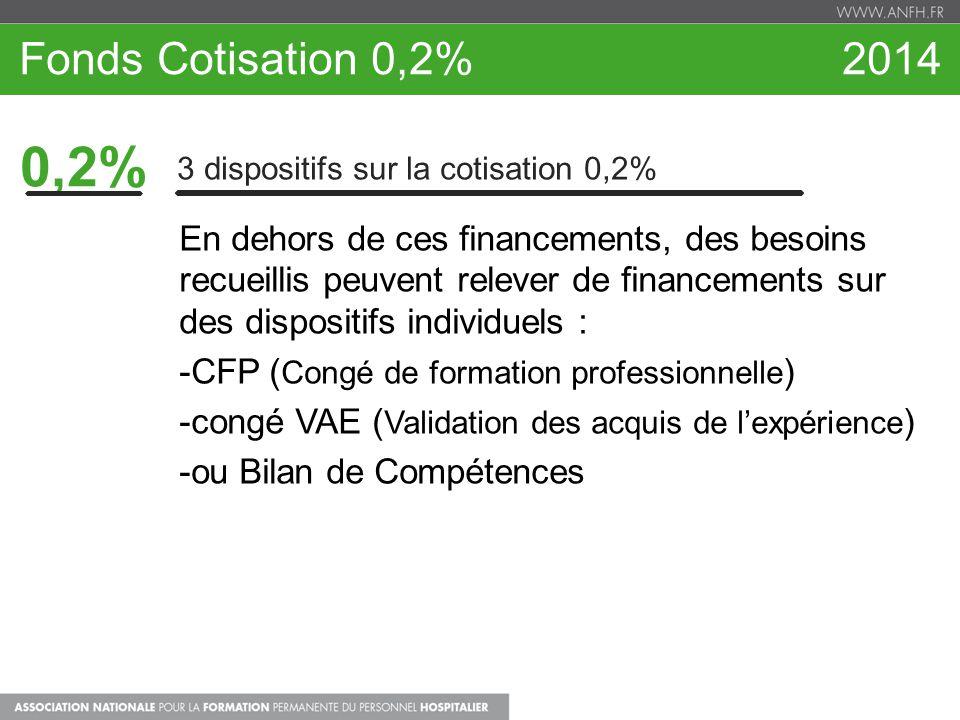 Fonds Cotisation 0,2% 2014 0,2% 3 dispositifs sur la cotisation 0,2% En dehors de ces financements, des besoins recueillis peuvent relever de financem
