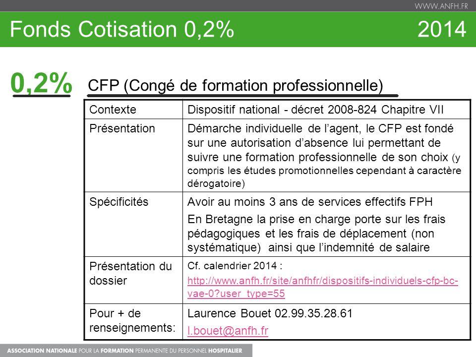 Fonds Cotisation 0,2% 2014 0,2% CFP (Congé de formation professionnelle) ContexteDispositif national - décret 2008-824 Chapitre VII PrésentationDémarc