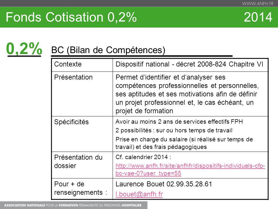 Fonds Cotisation 0,2% 2014 0,2% BC (Bilan de Compétences) ContexteDispositif national - décret 2008-824 Chapitre VI PrésentationPermet didentifier et