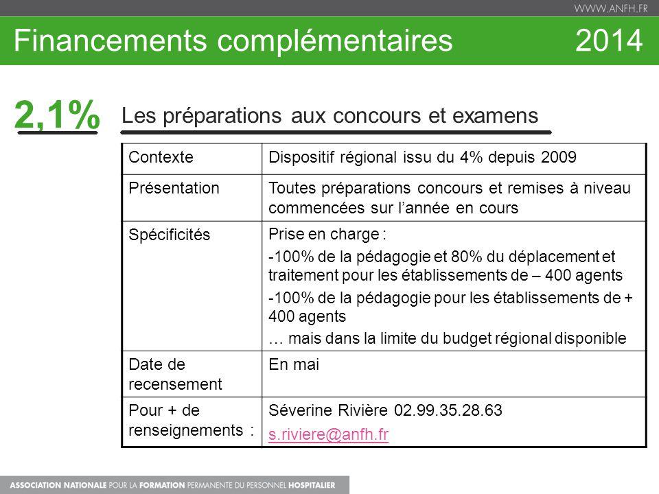 Financements complémentaires 2014 2,1% Les préparations aux concours et examens ContexteDispositif régional issu du 4% depuis 2009 PrésentationToutes