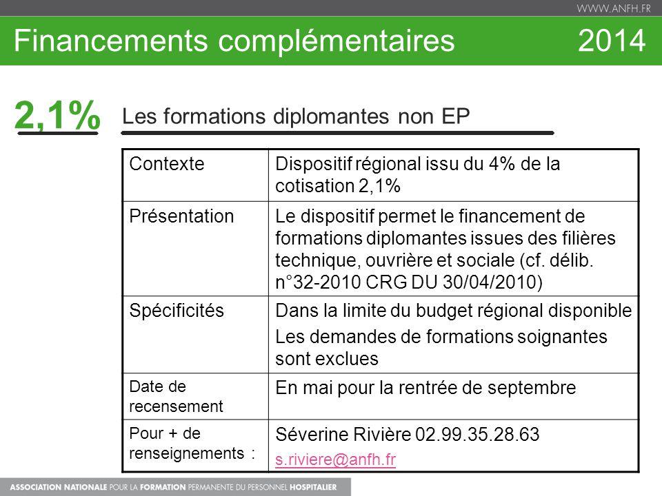 Financements complémentaires 2014 2,1% Les formations diplomantes non EP ContexteDispositif régional issu du 4% de la cotisation 2,1% PrésentationLe d
