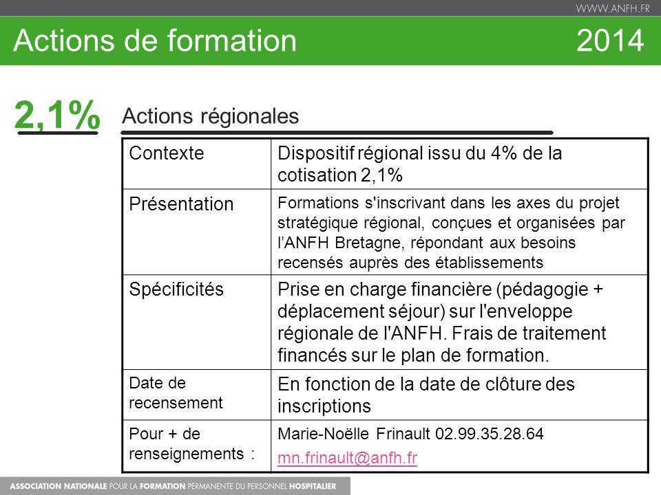 Actions de formation 2014 2,1% Actions régionales ContexteDispositif régional issu du 4% de la cotisation 2,1% Présentation Formations s'inscrivant da