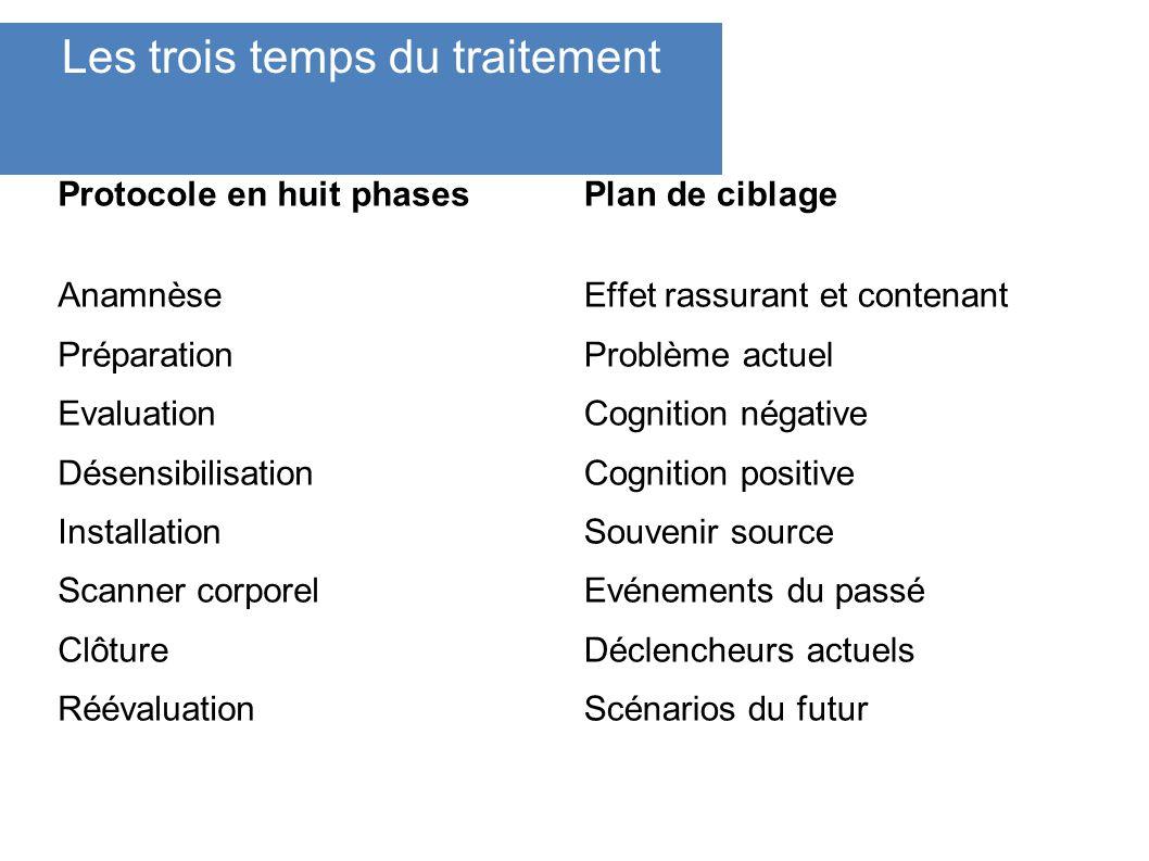 Le s tro is te m ps du tra ite m en t Protocole en huit phases Anamnèse Préparation Evaluation Désensibilisation Installation Scanner corporel Clôture