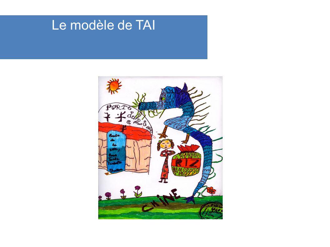 Le modèle de TAI