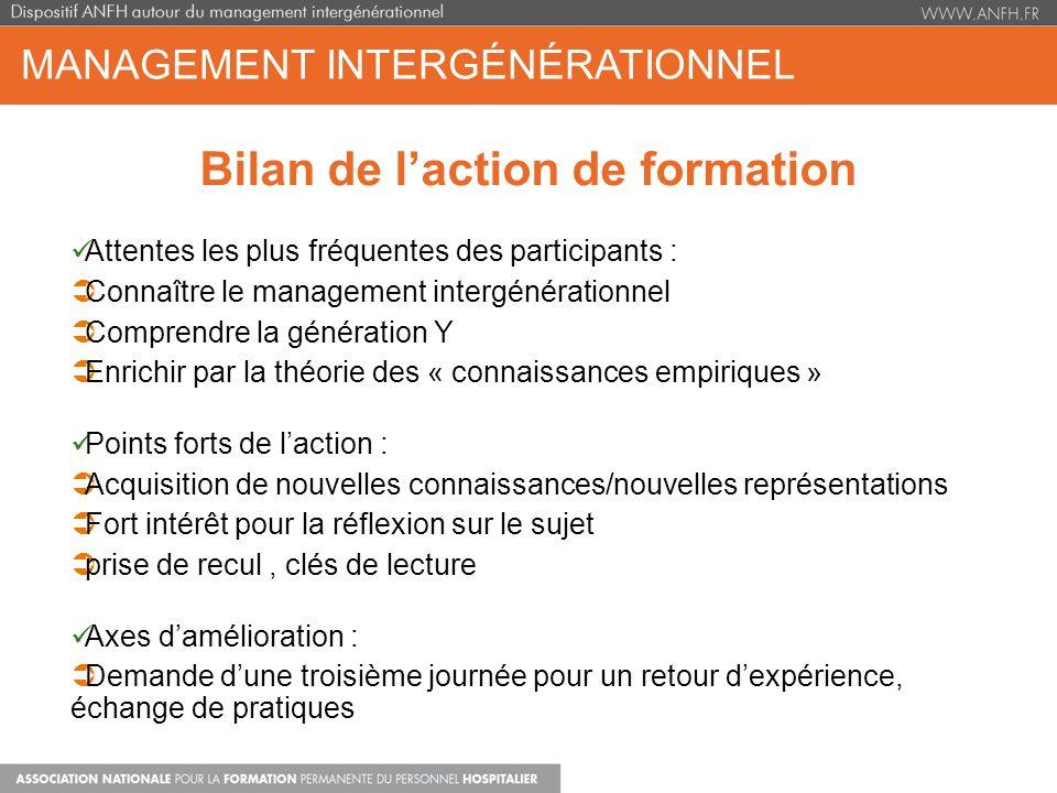 MANAGEMENT INTERGÉNÉRATIONNEL Bilan de laction de formation Attentes les plus fréquentes des participants : Connaître le management intergénérationnel