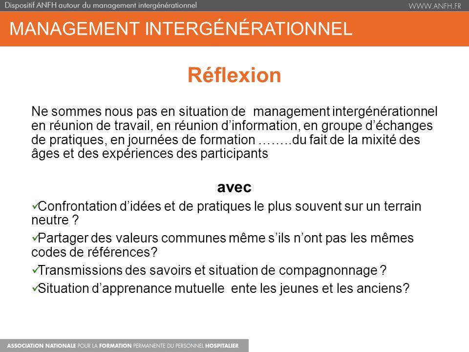 MANAGEMENT INTERGÉNÉRATIONNEL Réflexion Ne sommes nous pas en situation de management intergénérationnel en réunion de travail, en réunion dinformatio