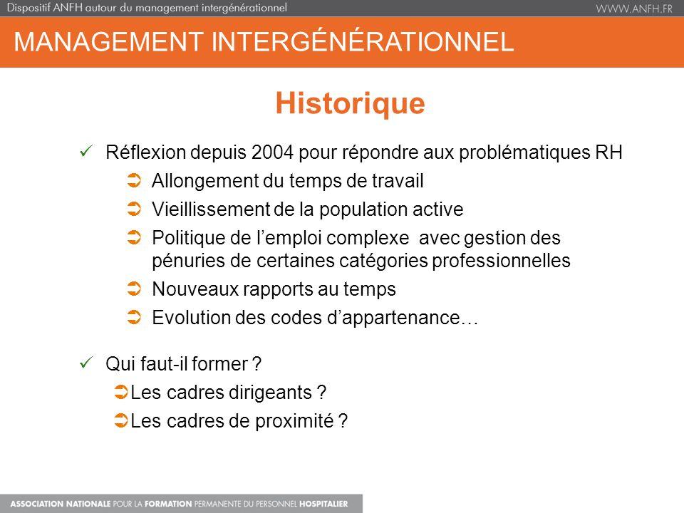 MANAGEMENT INTERGÉNÉRATIONNEL Historique Réflexion depuis 2004 pour répondre aux problématiques RH Allongement du temps de travail Vieillissement de l