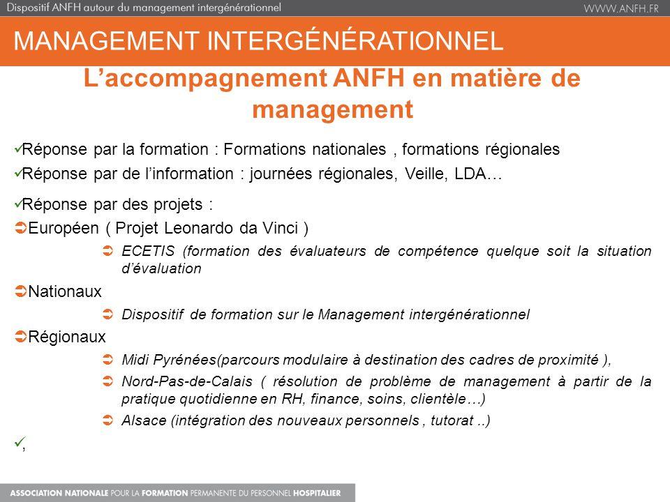 MANAGEMENT INTERGÉNÉRATIONNEL Laccompagnement ANFH en matière de management Réponse par la formation : Formations nationales, formations régionales Ré