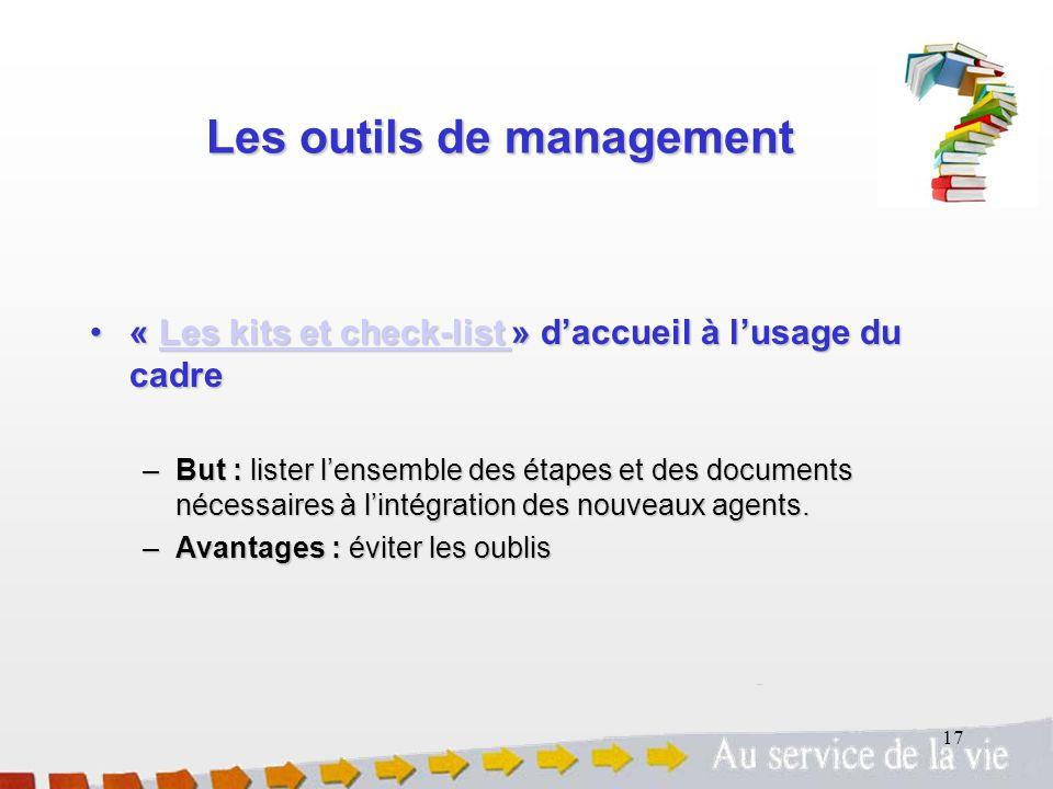 17 Les outils de management « Les kits et check-list » daccueil à lusage du cadre« Les kits et check-list » daccueil à lusage du cadreLes kits et chec