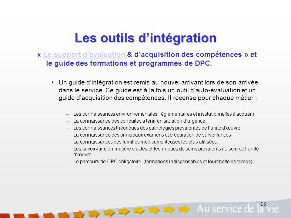 18 Les outils dintégration « Le support dévaluation & dacquisition des compétences » et le guide des formations et programmes de DPC.Le support dévalu