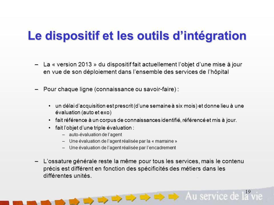 19 Le dispositif et les outils dintégration –La « version 2013 » du dispositif fait actuellement lobjet dune mise à jour en vue de son déploiement dan