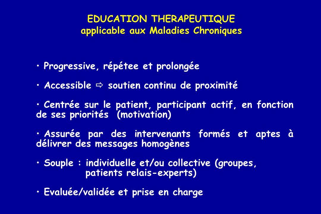 EDUCATION THERAPEUTIQUE applicable aux Maladies Chroniques Progressive, répétee et prolongée Accessible soutien continu de proximité Centrée sur le pa