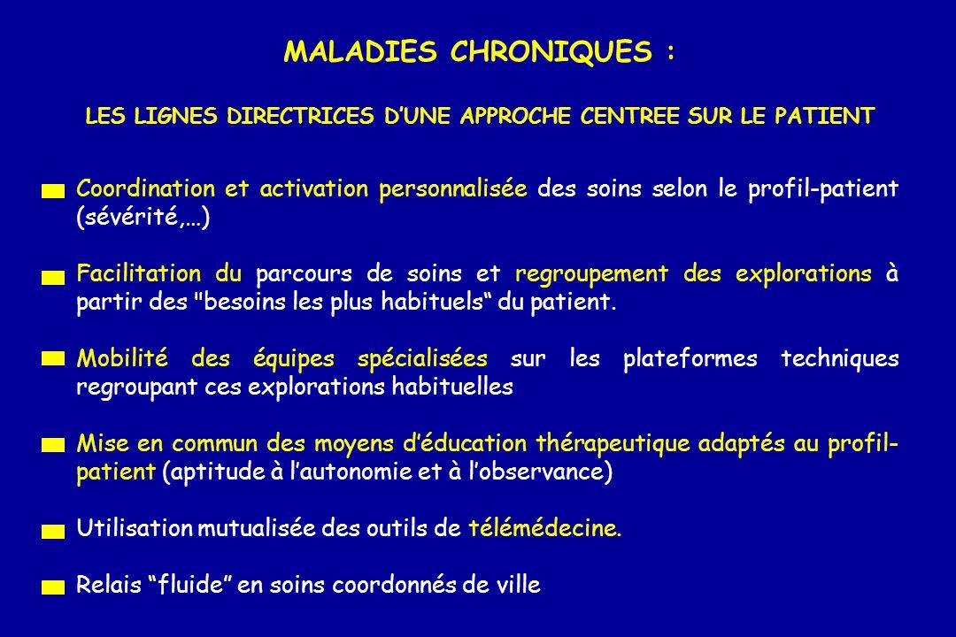 MALADIES CHRONIQUES : LES LIGNES DIRECTRICES DUNE APPROCHE CENTREE SUR LE PATIENT Coordination et activation personnalisée des soins selon le profil-p