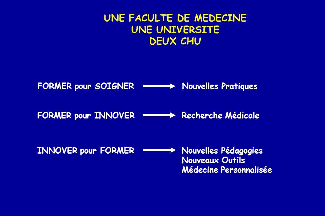 UNE FACULTE DE MEDECINE UNE UNIVERSITE DEUX CHU FORMER pour SOIGNERNouvelles Pratiques FORMER pour INNOVERRecherche Médicale INNOVER pour FORMERNouvel
