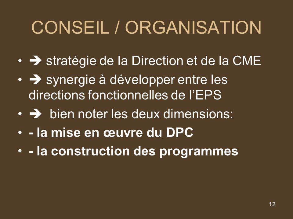 12 CONSEIL / ORGANISATION stratégie de la Direction et de la CME synergie à développer entre les directions fonctionnelles de lEPS bien noter les deux dimensions: - la mise en œuvre du DPC - la construction des programmes