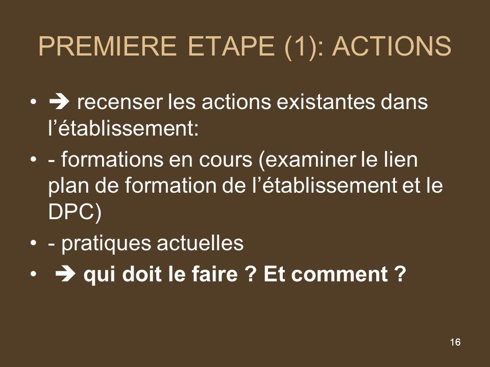 16 PREMIERE ETAPE (1): ACTIONS recenser les actions existantes dans létablissement: - formations en cours (examiner le lien plan de formation de létablissement et le DPC) - pratiques actuelles qui doit le faire .
