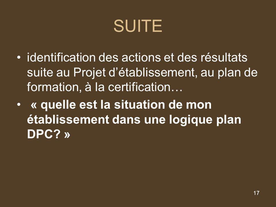17 SUITE identification des actions et des résultats suite au Projet détablissement, au plan de formation, à la certification… « quelle est la situation de mon établissement dans une logique plan DPC.