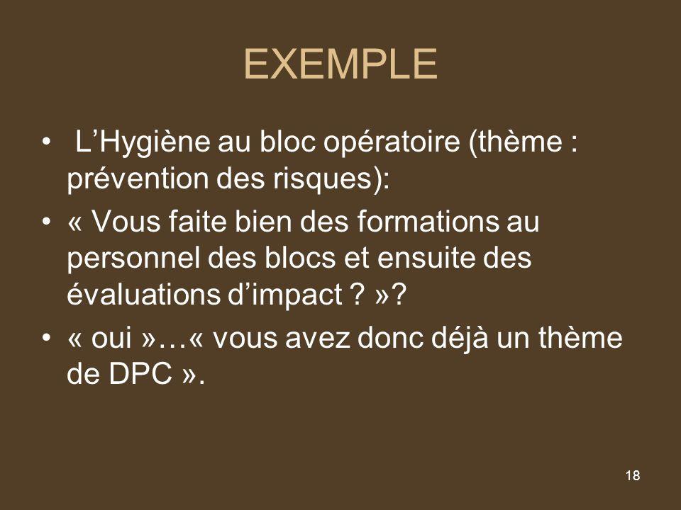 18 EXEMPLE LHygiène au bloc opératoire (thème : prévention des risques): « Vous faite bien des formations au personnel des blocs et ensuite des évaluations dimpact .