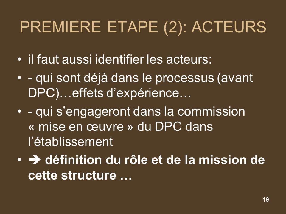19 PREMIERE ETAPE (2): ACTEURS il faut aussi identifier les acteurs: - qui sont déjà dans le processus (avant DPC)…effets dexpérience… - qui sengageront dans la commission « mise en œuvre » du DPC dans létablissement définition du rôle et de la mission de cette structure …