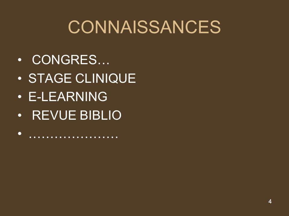 4 CONNAISSANCES CONGRES… STAGE CLINIQUE E-LEARNING REVUE BIBLIO …………………