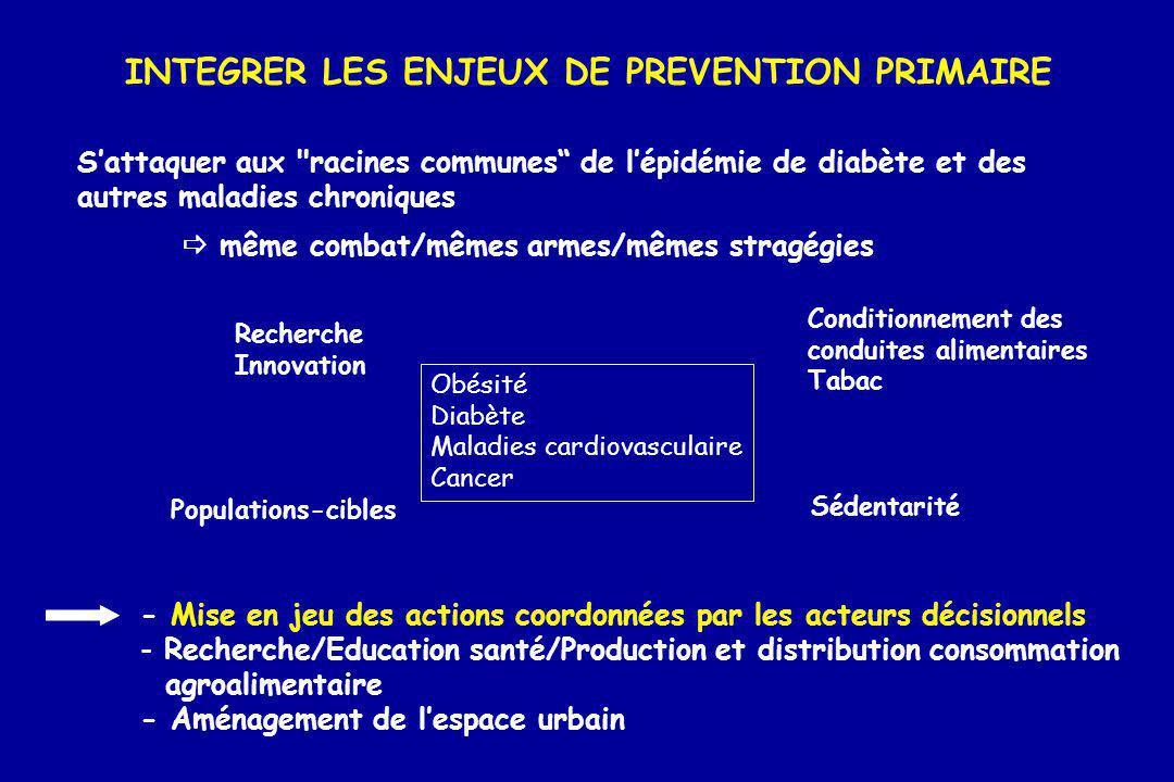 INTEGRER LES ENJEUX DE PREVENTION PRIMAIRE Sattaquer aux