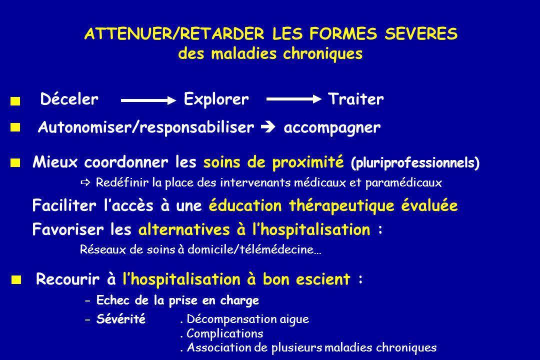 ATTENUER/RETARDER LES FORMES SEVERES des maladies chroniques Autonomiser/responsabiliser accompagner Mieux coordonner les soins de proximité (pluripro