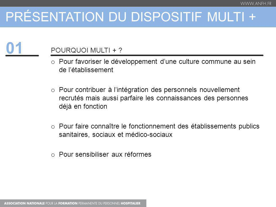 PRÉSENTATION DU DISPOSITIF MULTI + 01 POURQUOI MULTI + .