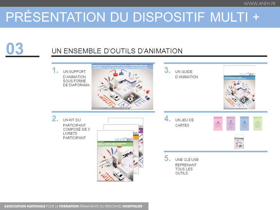 PRÉSENTATION DU DISPOSITIF MULTI + 03 UN ENSEMBLE DOUTILS DANIMATION 1.