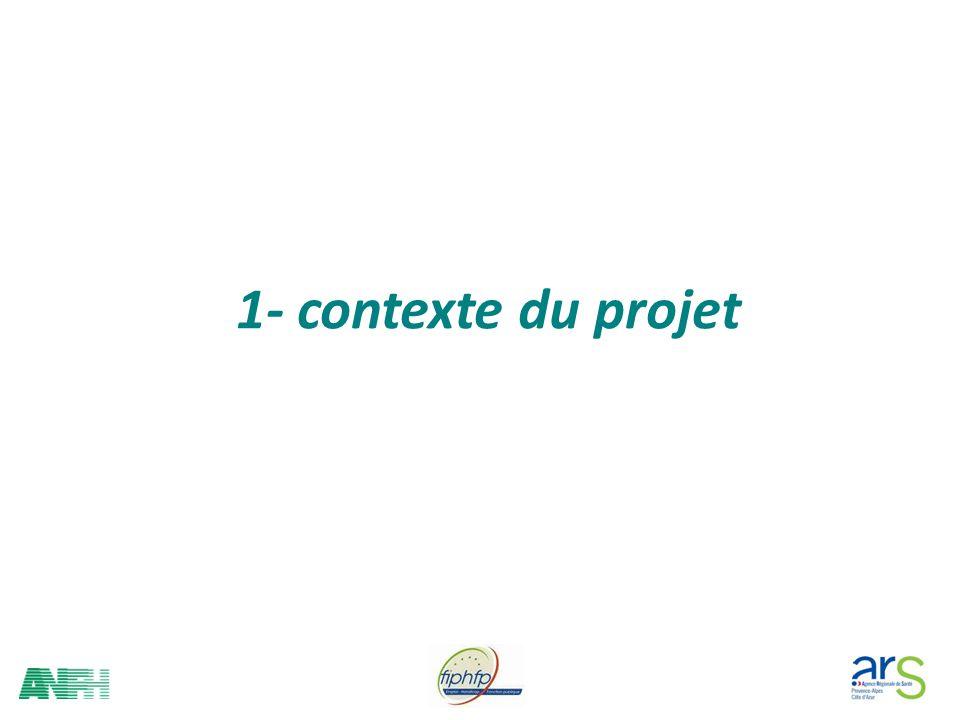 1- contexte du projet