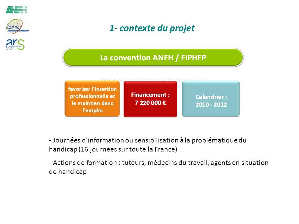 - Journées dinformation ou sensibilisation à la problématique du handicap (16 journées sur toute la France) - Actions de formation : tuteurs, médecins du travail, agents en situation de handicap
