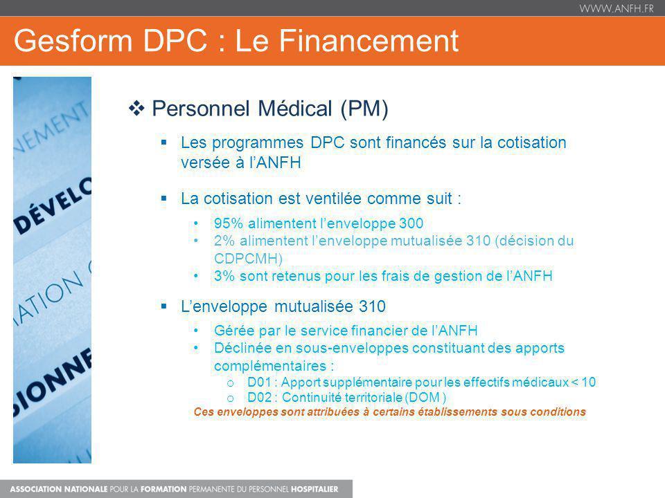 Gesform DPC : Le Financement Personnel Médical (PM) Les programmes DPC sont financés sur la cotisation versée à lANFH La cotisation est ventilée comme