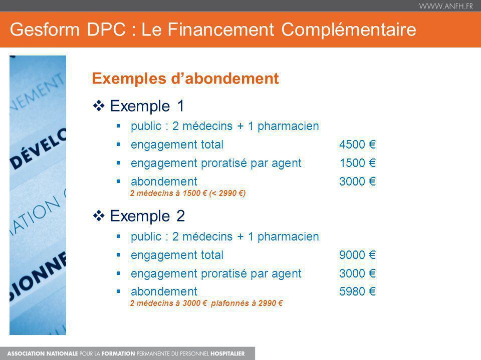 Gesform DPC : Le Financement Complémentaire Exemples dabondement Exemple 1 public : 2 médecins + 1 pharmacien engagement total4500 engagement proratis