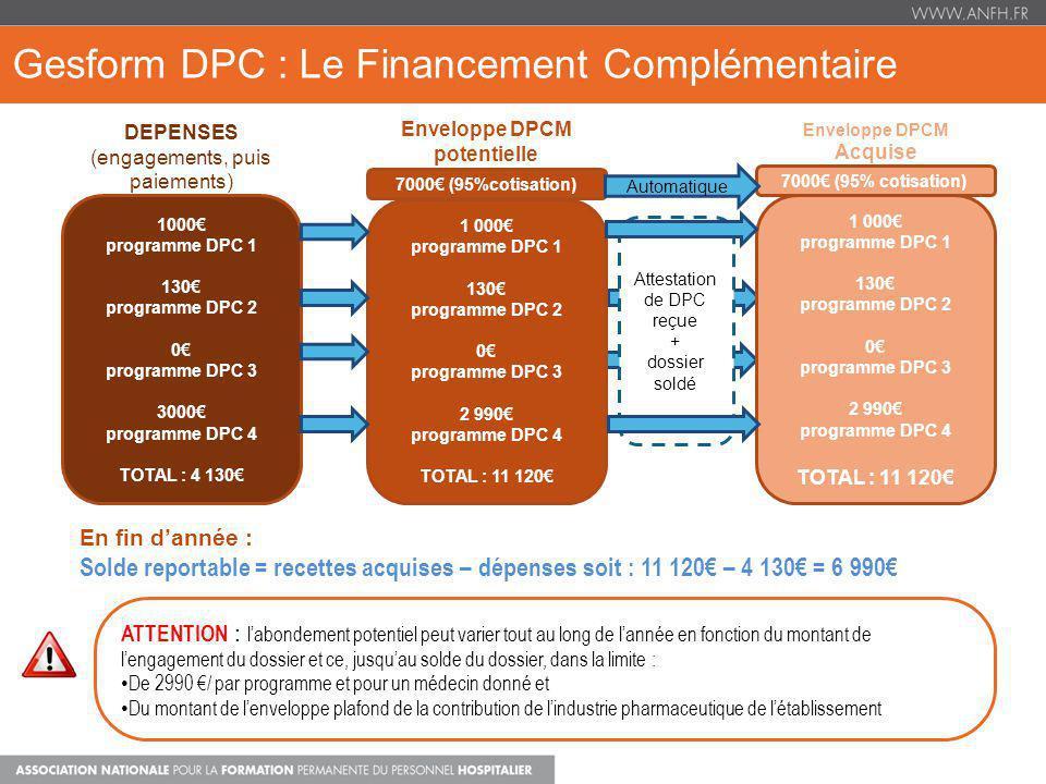Gesform DPC : Le Financement Complémentaire 1000 programme DPC 1 130 programme DPC 2 0 programme DPC 3 3000 programme DPC 4 TOTAL : 4 130 1 000 progra