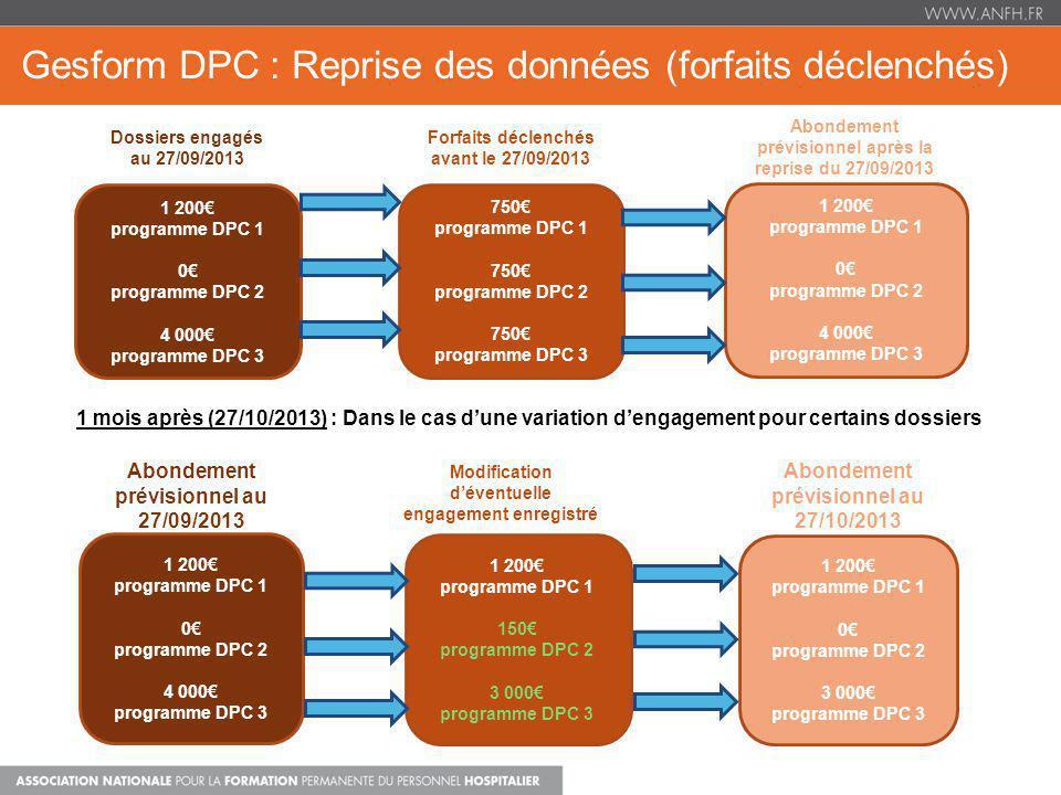 Gesform DPC : Reprise des données (forfaits déclenchés) 1 200 programme DPC 1 0 programme DPC 2 4 000 programme DPC 3 750 programme DPC 1 750 programm