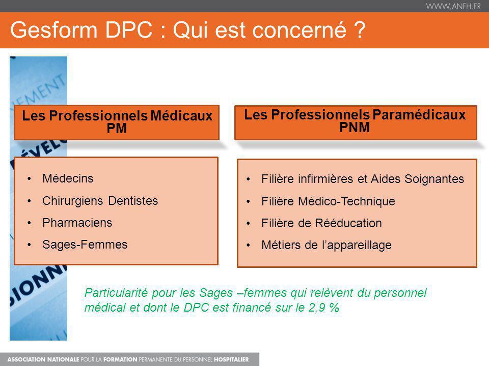Gesform DPC : Le Financement Personnel Paramédical (PNM) Les programmes DPC sont financés sur le 2.9% : 2.1% PLAN 0.6% FMEP 0.2% CFP Dans Gesform, les coûts sont imputés sur le 0000 Les EP valant DPC sont saisies dans le module EP comme auparavant