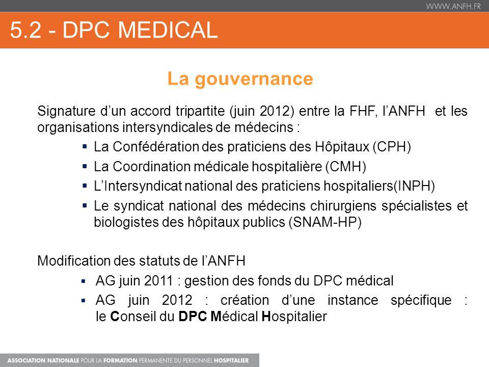5.2 - DPC MEDICAL Signature dun accord tripartite (juin 2012) entre la FHF, lANFH et les organisations intersyndicales de médecins : La Confédération des praticiens des Hôpitaux (CPH) La Coordination médicale hospitalière (CMH) LIntersyndicat national des praticiens hospitaliers(INPH) Le syndicat national des médecins chirurgiens spécialistes et biologistes des hôpitaux publics (SNAM-HP) Modification des statuts de lANFH AG juin 2011 : gestion des fonds du DPC médical AG juin 2012 : création dune instance spécifique : le Conseil du DPC Médical Hospitalier La gouvernance