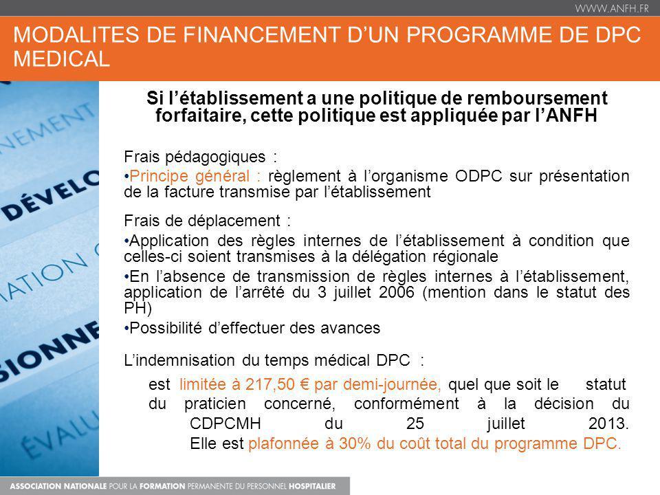 LACCOMPAGNEMENT MIS EN ŒUVRE PAR LANFH Accompagnement avec des actions nationales « mettre en œuvre le DPC » (déposé sur la plateforme OGDPC) « construire un programme de DPC » (déposé sur la plateforme OGDPC) « être formateur/animateur dun programme DPC » (déposé sur la plateforme OGDPC) en cours dachat – élaboration dun plan de DPC Programmes DPC gestion des risques en équipe déficits sensoriels parcours de soin des personnes âgées en risque de perte dautonomie Plaquettes dinformation : plaquette générique plaquette pour les établissements plaquette à destination des professionnels de santé paramédicaux plaquette à destination des professionnels de santé médicaux