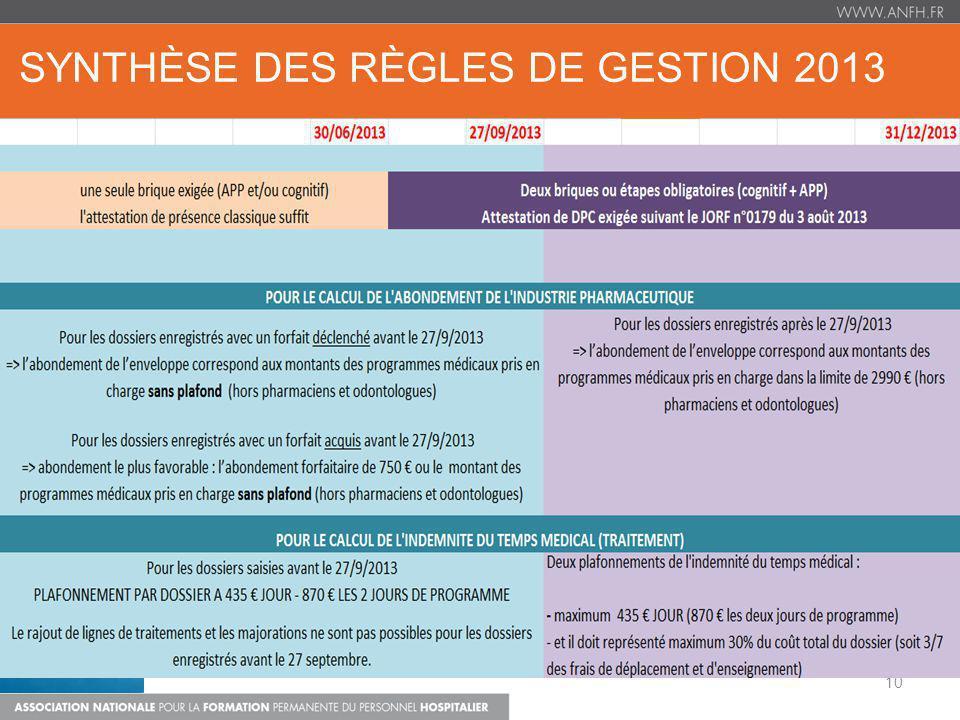 SYNTHÈSE DES RÈGLES DE GESTION 2013 10