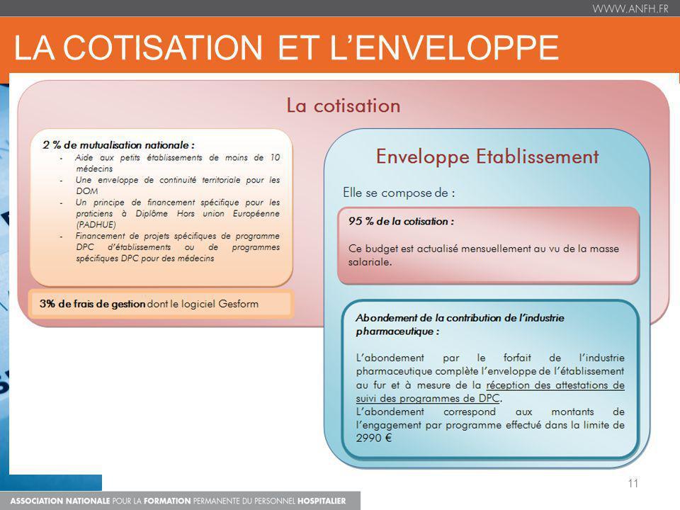 LA COTISATION ET LENVELOPPE x 11