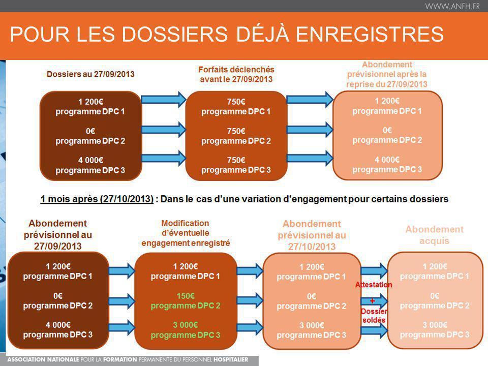 POUR LES DOSSIERS DÉJÀ ENREGISTRES 17